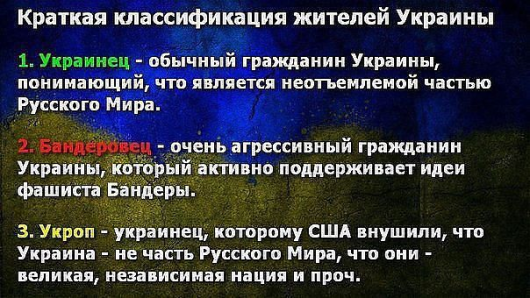 Краткая классификация жителей Украины