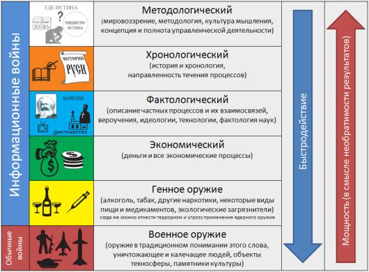 КОБ - Шесть приоритетов управления