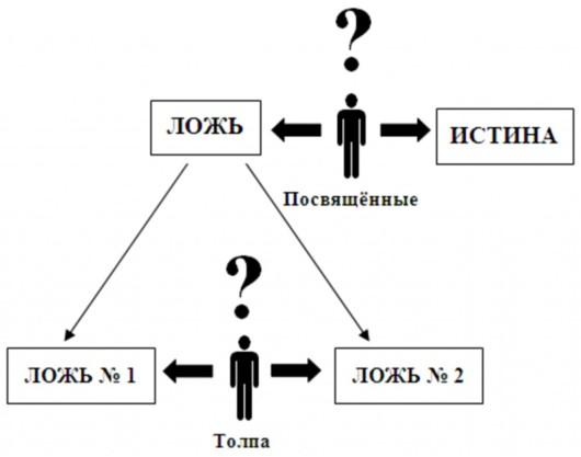 log_i_istina_2-1024x8061